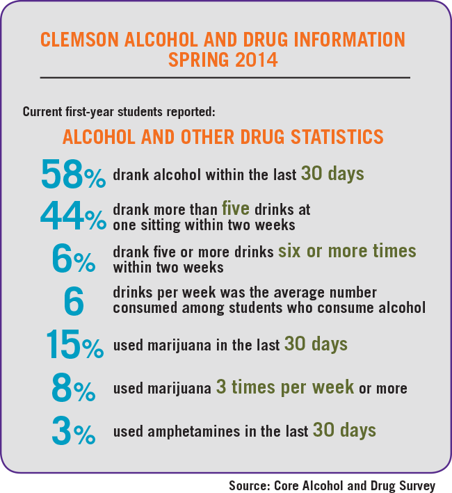 a huge problem on college campus alcohol Students just starting college are at the highest risk for drug or alcohol abuse   binge drinking is becoming a big problem on campus, half of the college.
