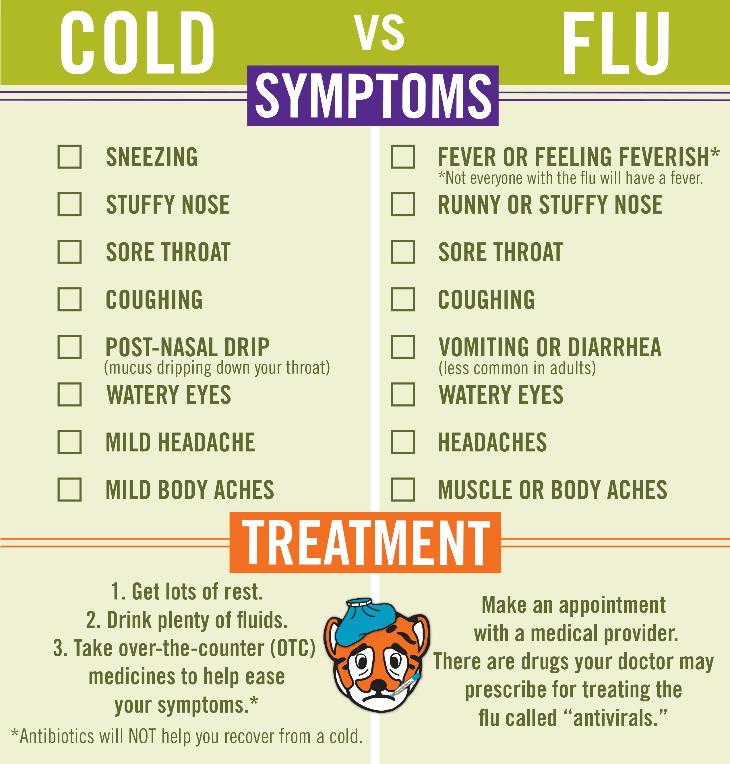 flu clemson university student affairs