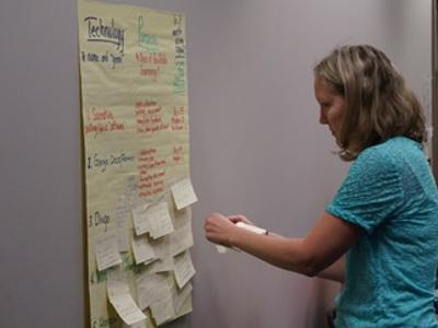 Research Projects Clemson University South Carolina